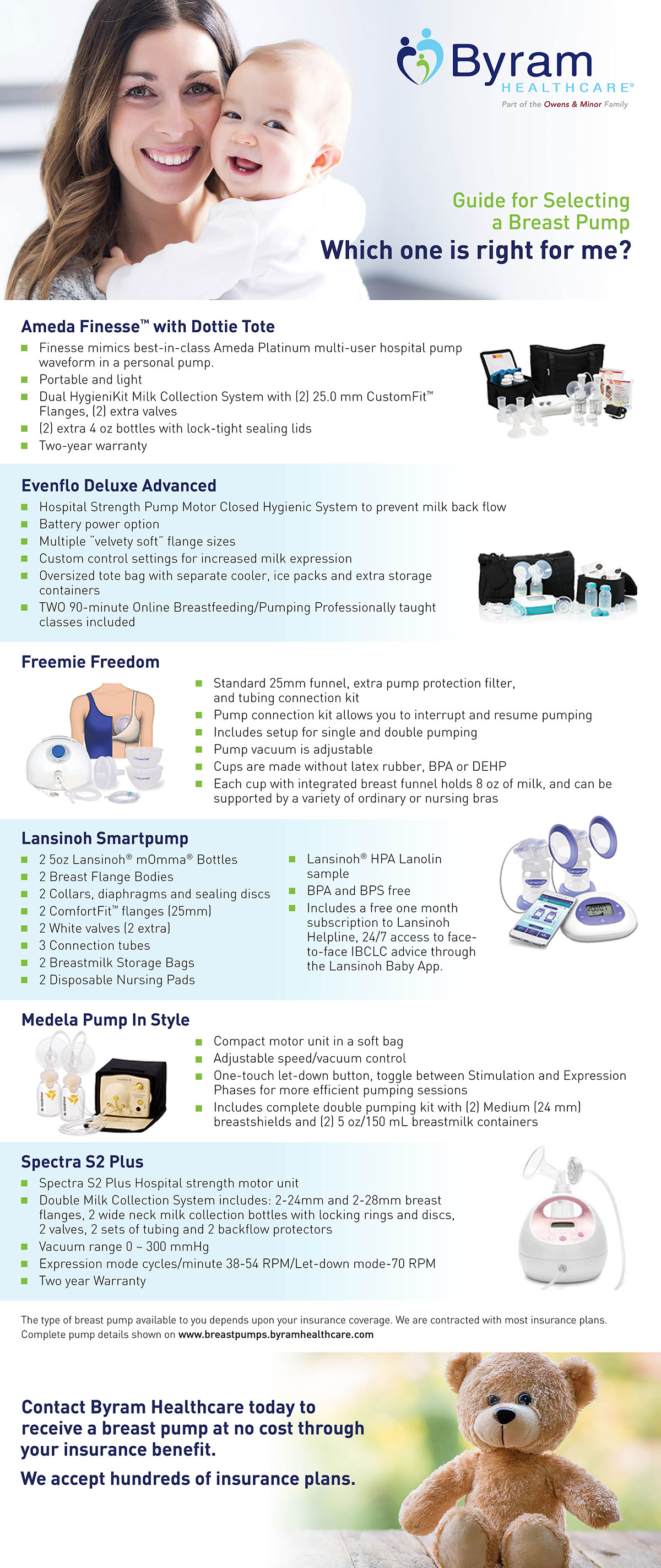 Ultimate Guide To Selecting A Breast Pump Byram Healthcare